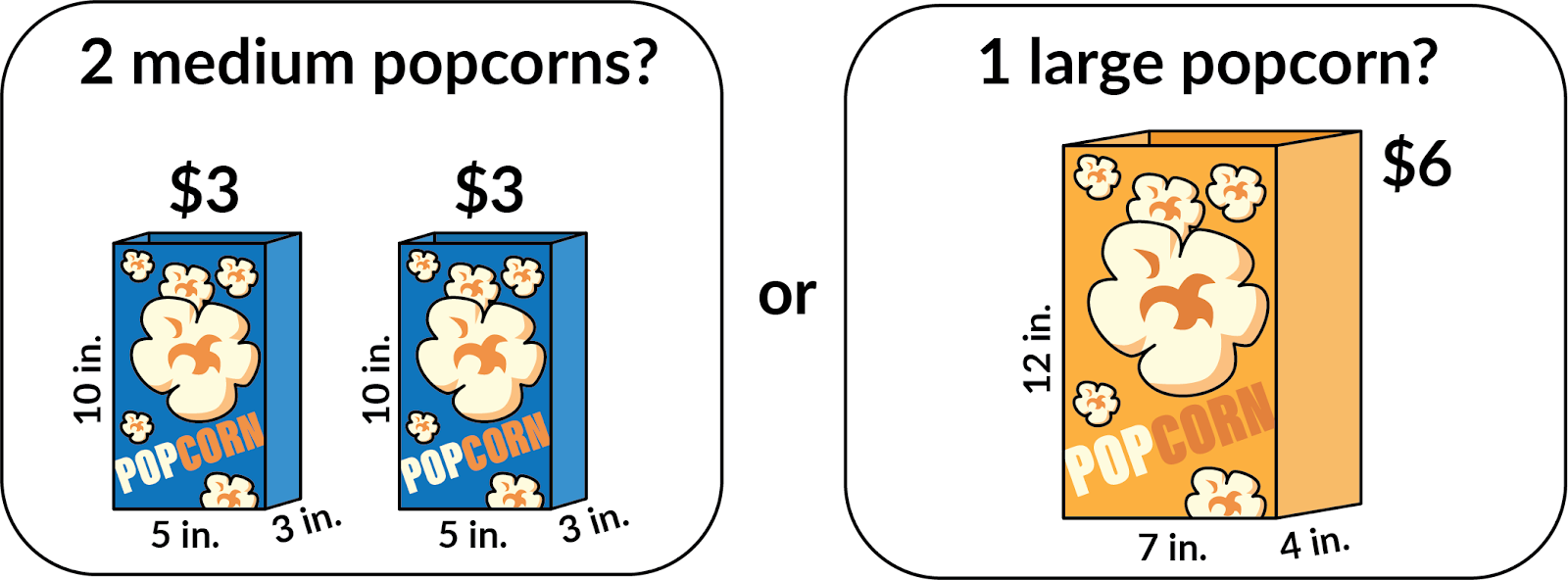 2 medium popcorns for $3 each? Or 1 large popcorn for $6? The medium popcorn bags are 5 inches long by 3 inches wide by 10 inches tall. The large popcorn bag is 7 inches long by 4 inches wide by 12 inches tall.