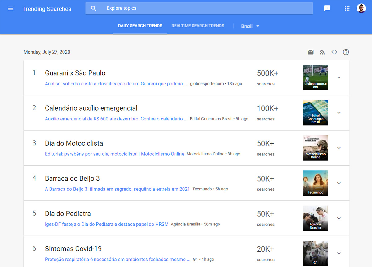 pesquisas em tendência de subida no google trends