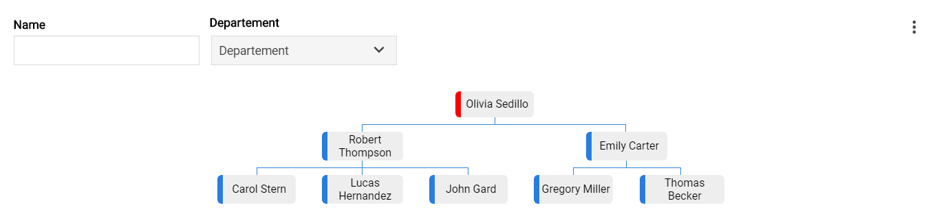Org Chart App Create An Organizational Chart Documentation Awesome Table Support