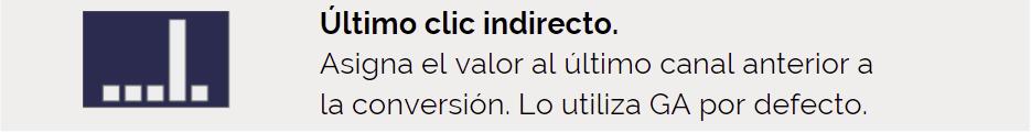 Modelo de atribución último clic indirecto
