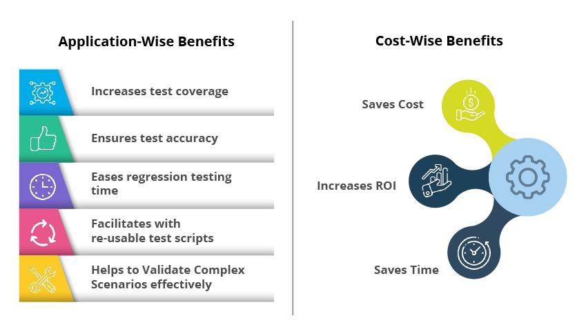 software-testing-benefits