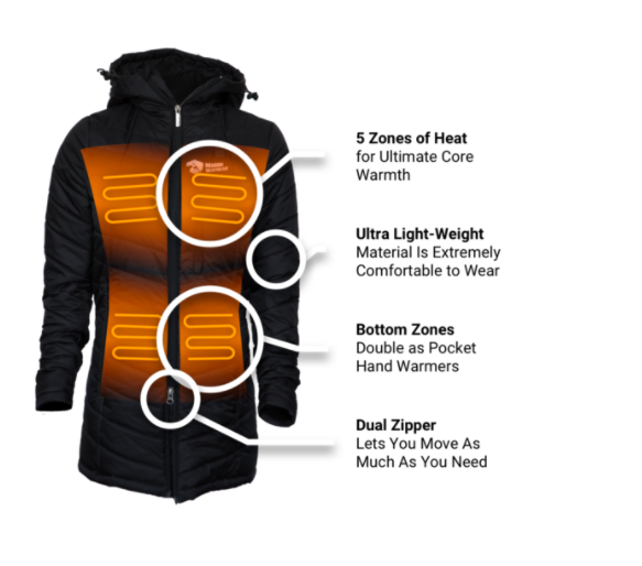 8419b7128 The Best Products for Staying Warm This Winter | Her Campus