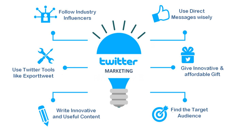 tips-for-twitter-marketing