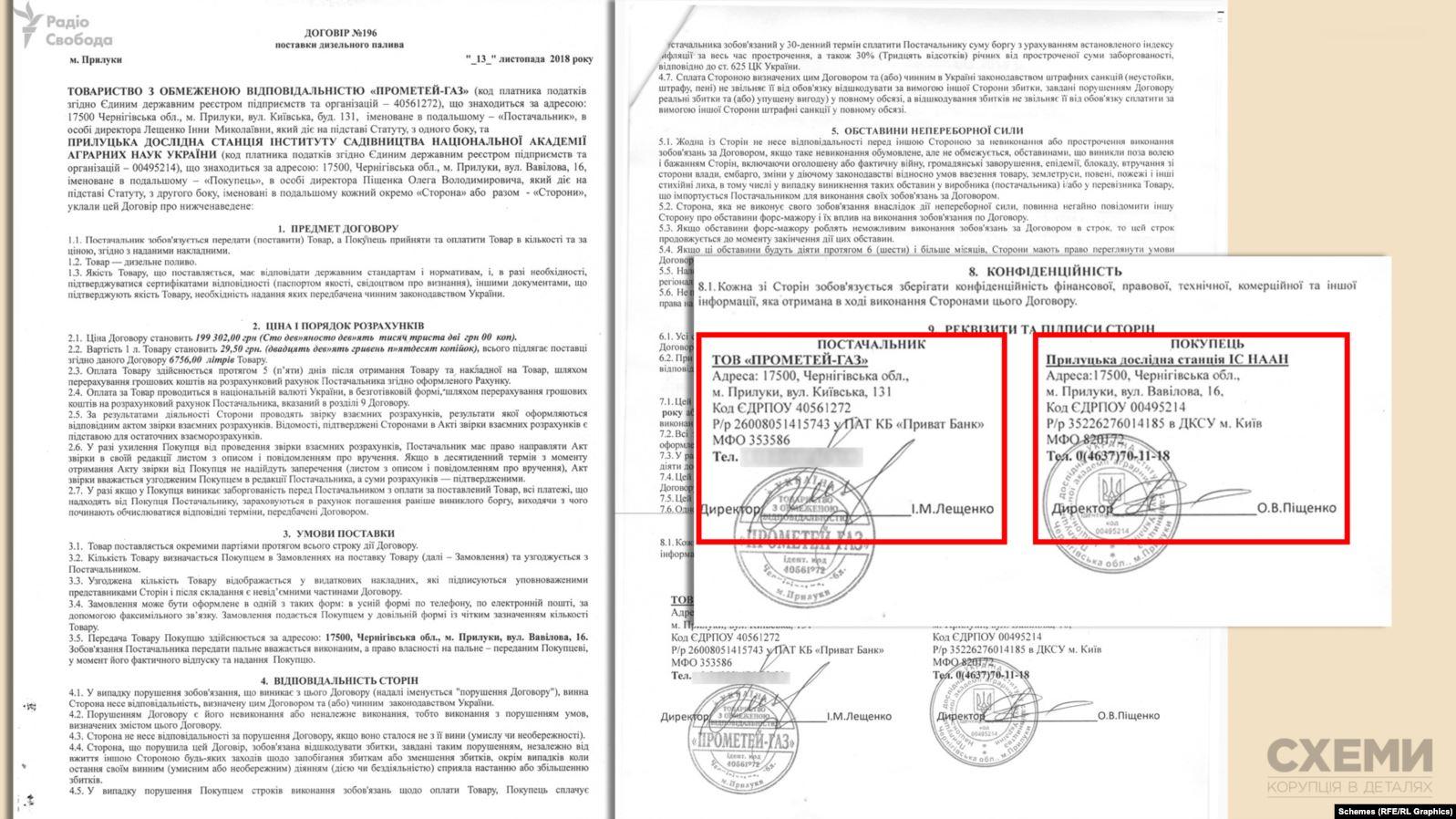 У 2018-му році «Прометей-Газ» напряму постачав нафтопродукти до Прилуцької дослідної станції Інституту садівництва, що підпорядковується НААН України