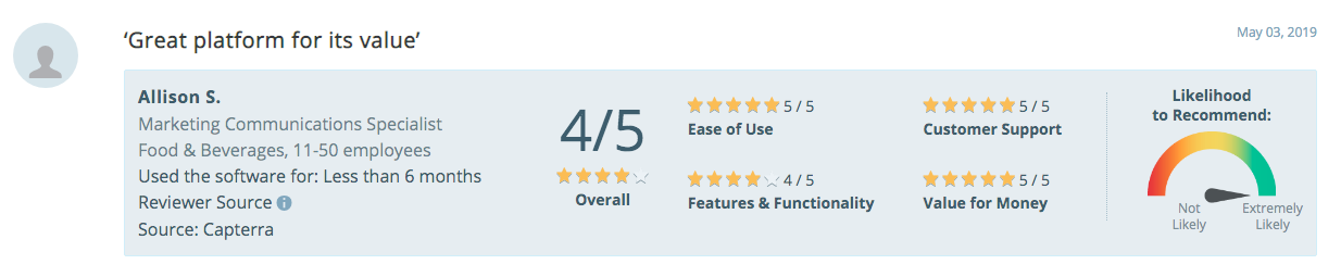 Trend Capterra Reviews