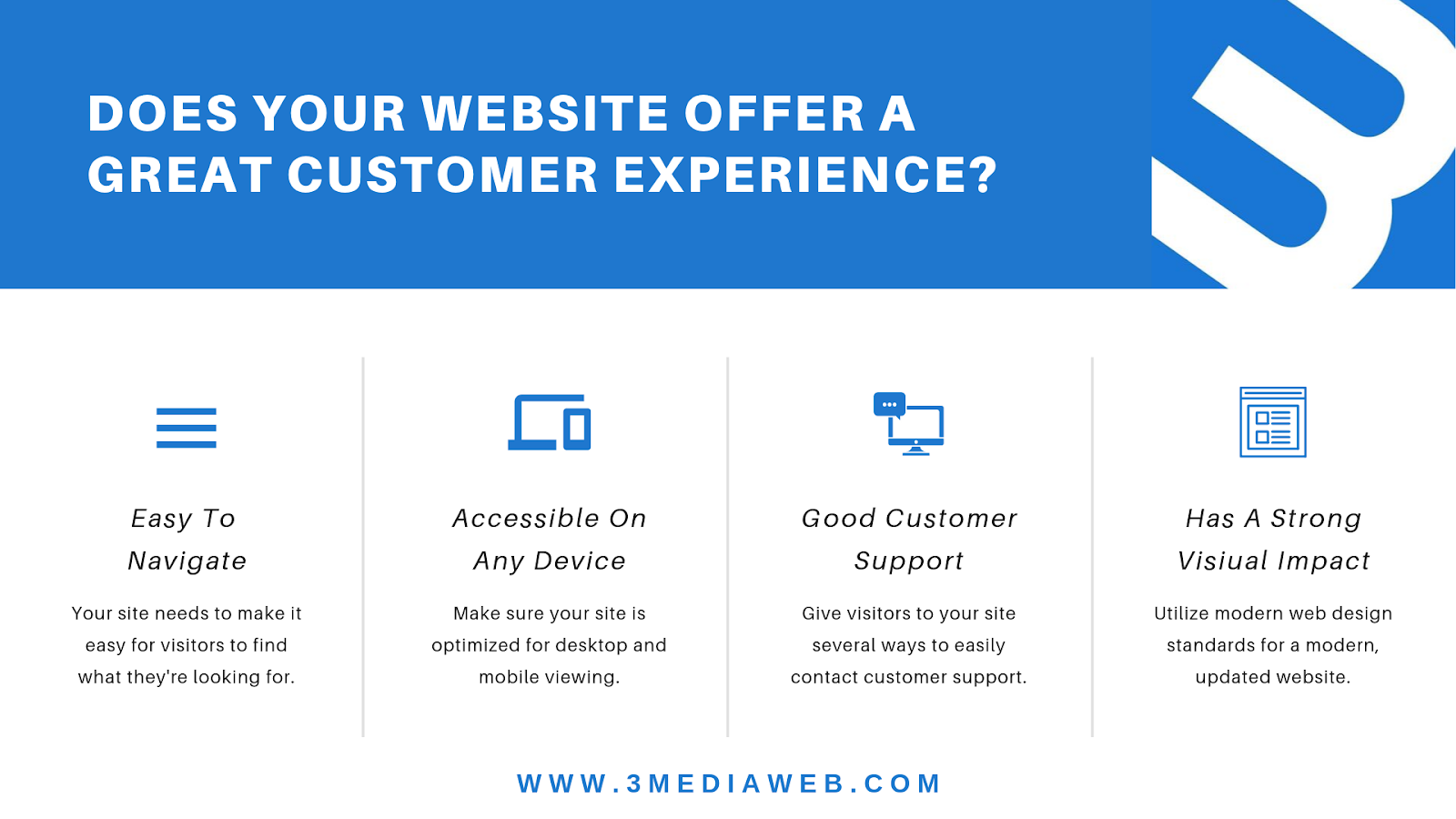 web design standards that provide customer experience are easy to navigate, accessible on any device, and provides good customer experience