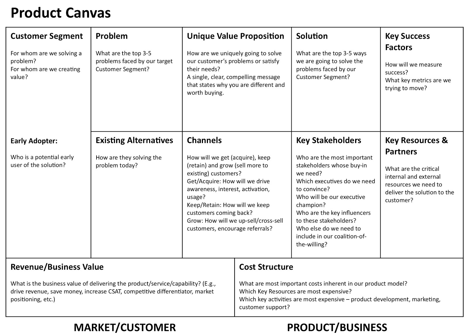 8 Tips For Creating A Compelling Product Vision | Roman Pichler