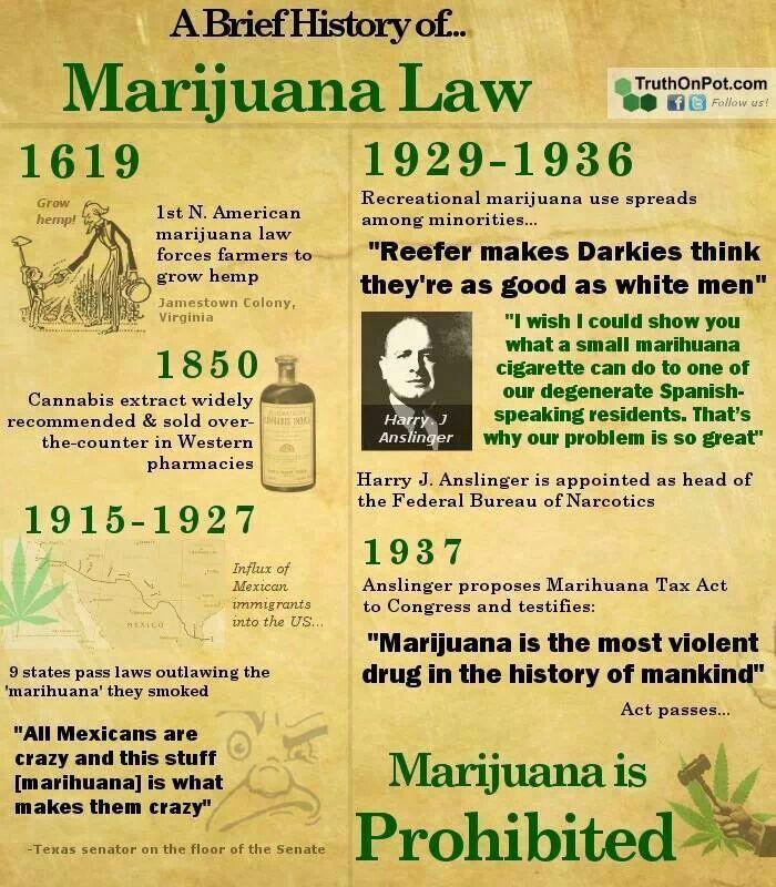 marijuana makes darkies think they are just as good as whites