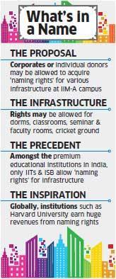 IIM-A to offer infrastructure naming rights at its campus to raise funds http://ow.ly/u5v7N