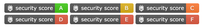 Snyk security badge with different scores