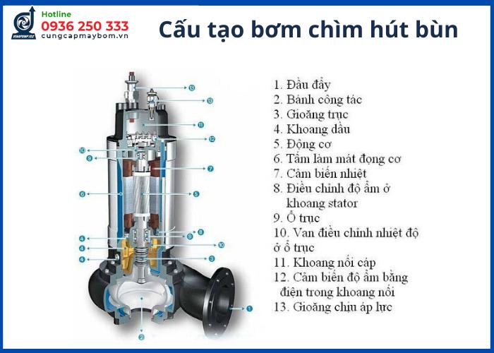 bom-chim-hut-bun