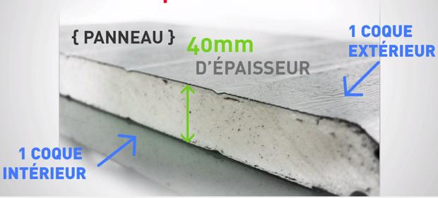 Dossier Pour Lisolation Dune Porte De Garage - Porte de garage sectionnelle avec panneau de porte pvc