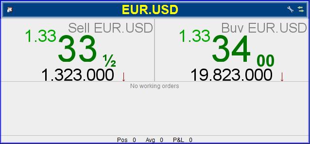 EUR/USD quote