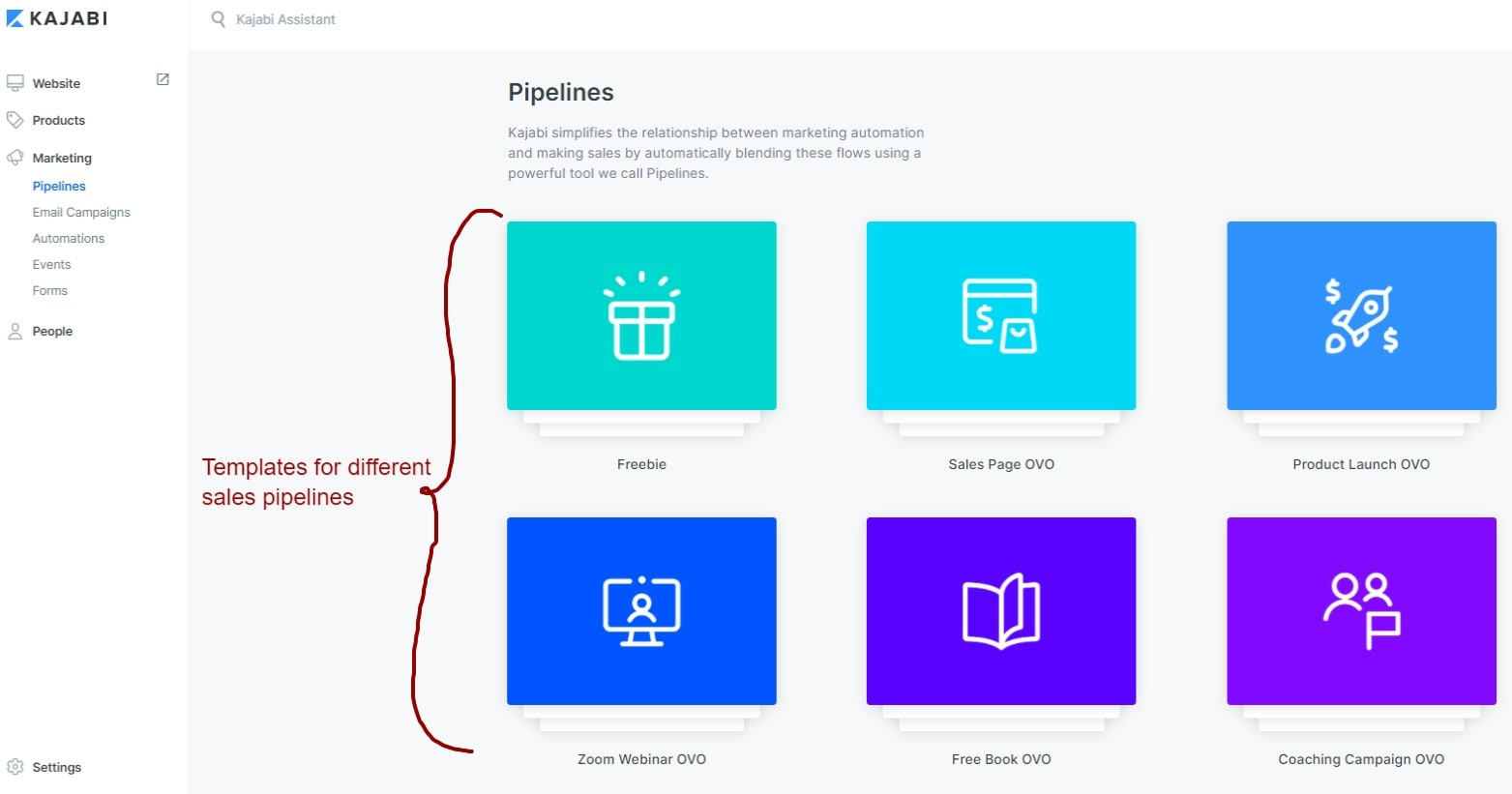 Kajabi pipelines blueprints