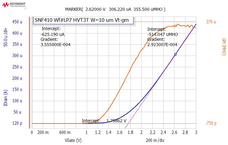 C:\Users\Lisa Rahman\Stanford Nano Fab\REPORT\WfLP7_MEASURED_DATA\HVT3T W10 vth.bmp