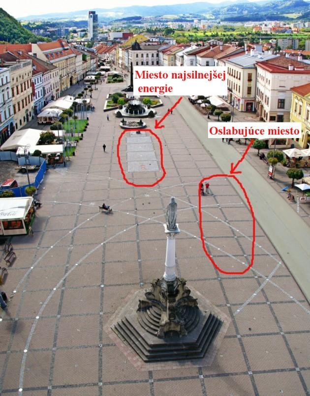 Silové miesta na Námestí SNP v okolí sochy Panny Márie.