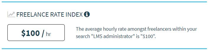 Average Hourly Rate of LMS Administrators freelancers
