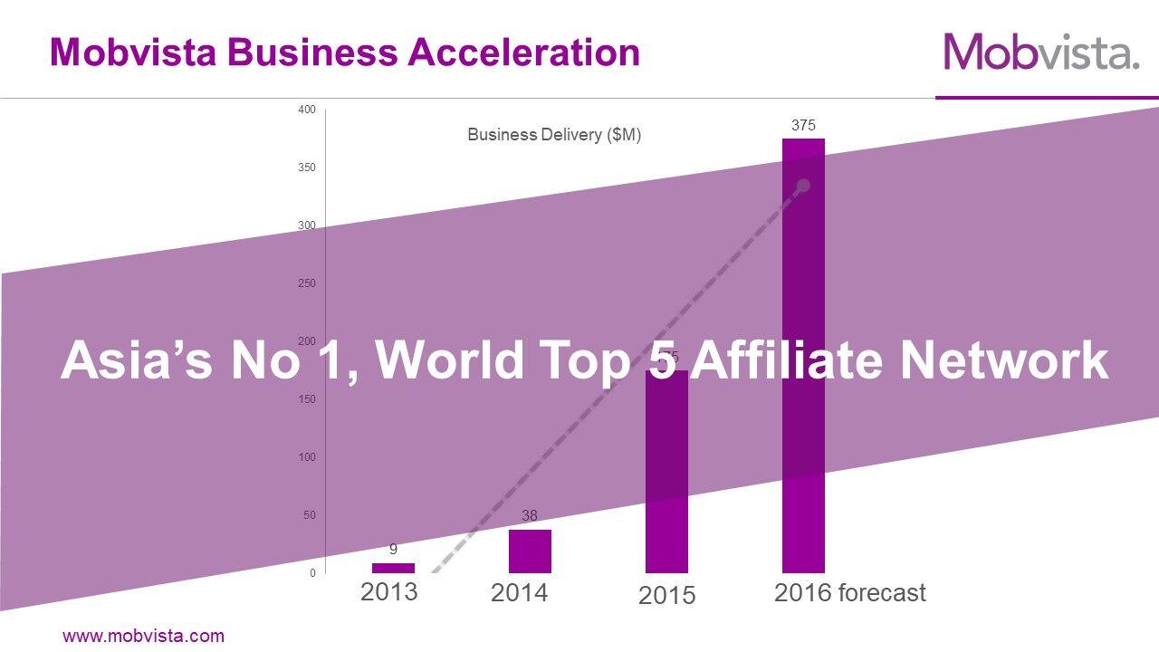 Benny Zheng - Mobvista Business Acceleration