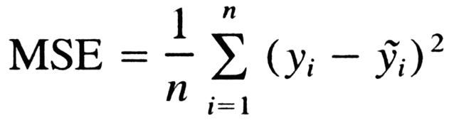 Loss function formula