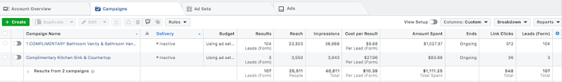 LeadOwl Case Study Facebook Ads for Generating Leads