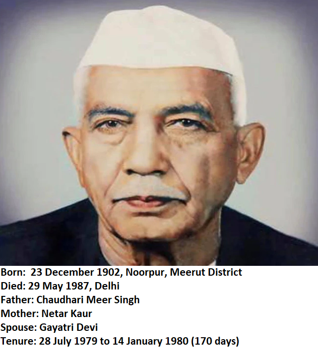 Chaudhari Charan Singh image
