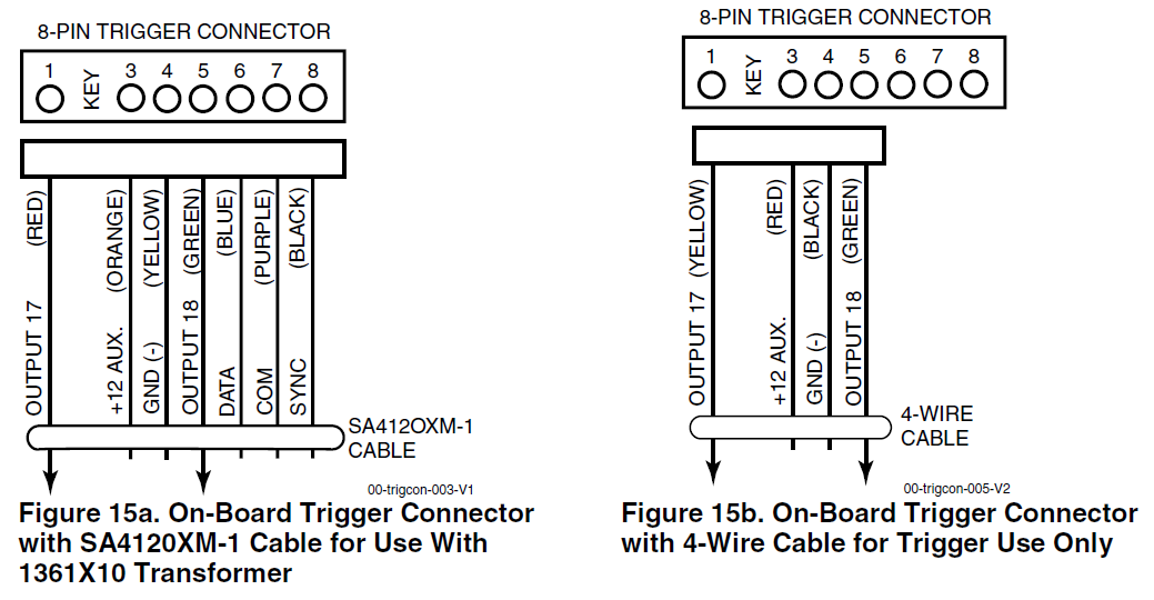 either of the wiring harnesses shown above can be used to connect to the  on-board triggers  the honeywell 4120tr is a wiring harness that should  cover all
