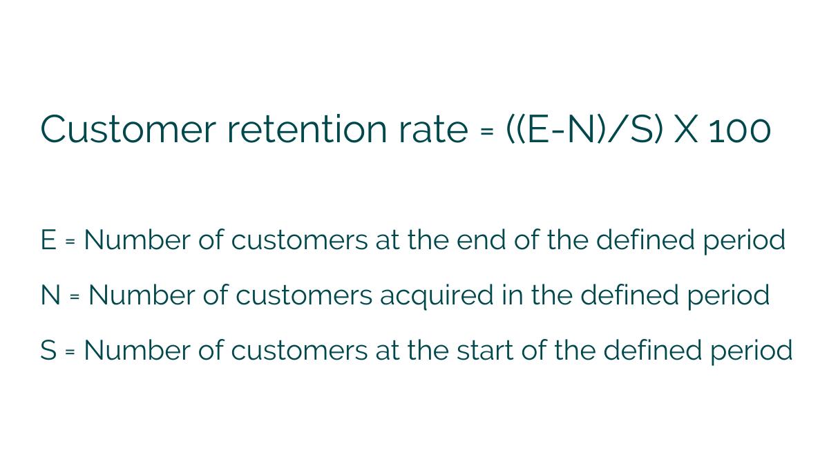 Customer retention automation equation