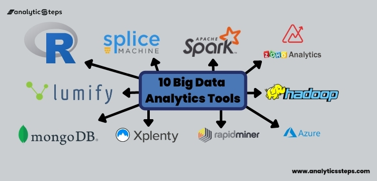 The top 10 big data analytics tools are R-programming, Altamira lumify, Apache Hadoop, Mongo DB, Apache Spark, RapidMiner, Microsoft Azure, Zoho Analytics, Xplety, and Splice Machine.
