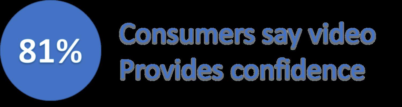 eCommerce Website statistics