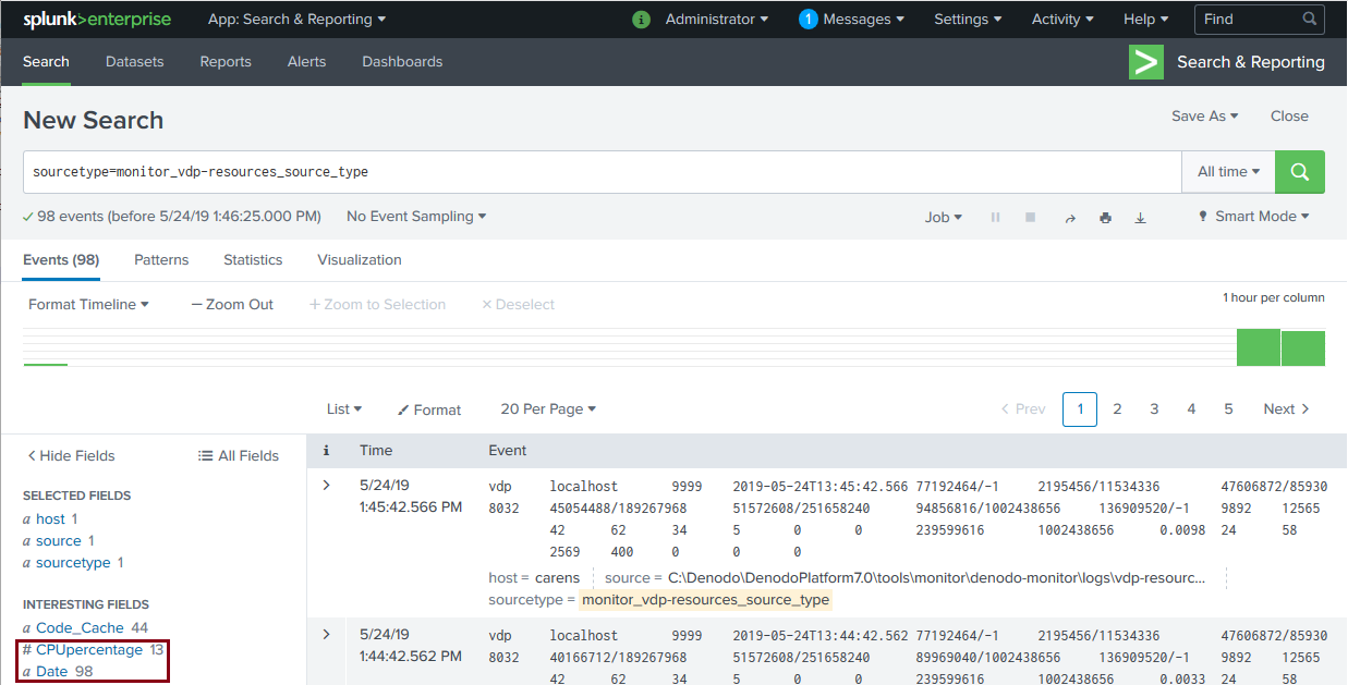 Monitoring Denodo with Splunk