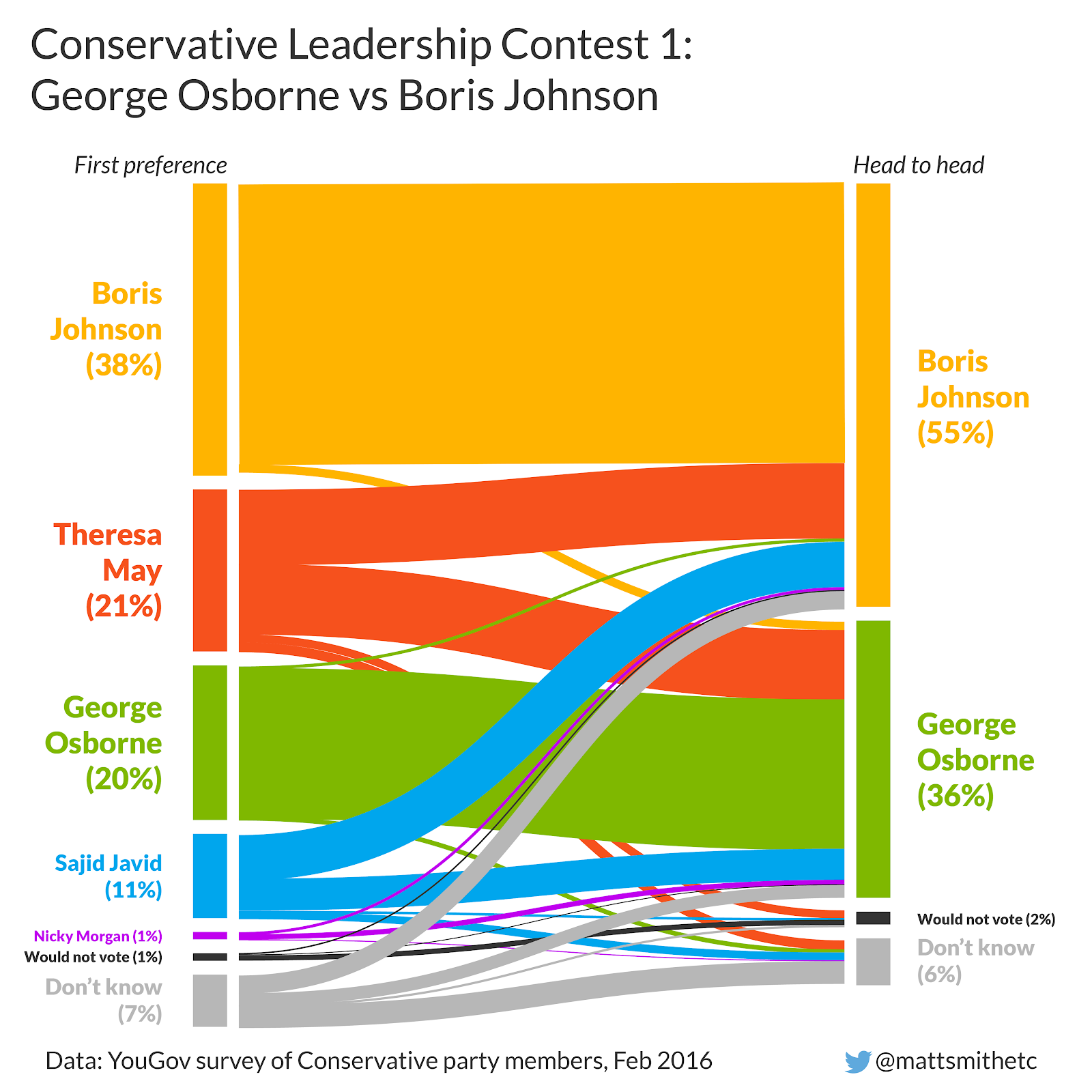 Boris Osborne contest-01.png