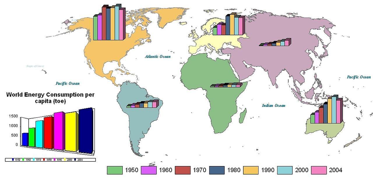 https://upload.wikimedia.org/wikipedia/commons/thumb/7/76/Global_energy_consumption.jpg/1280px-Global_energy_consumption.jpg