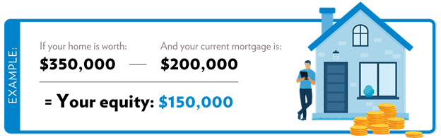 Cash-out refinance example