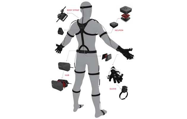 Motion capture technology - Temphas