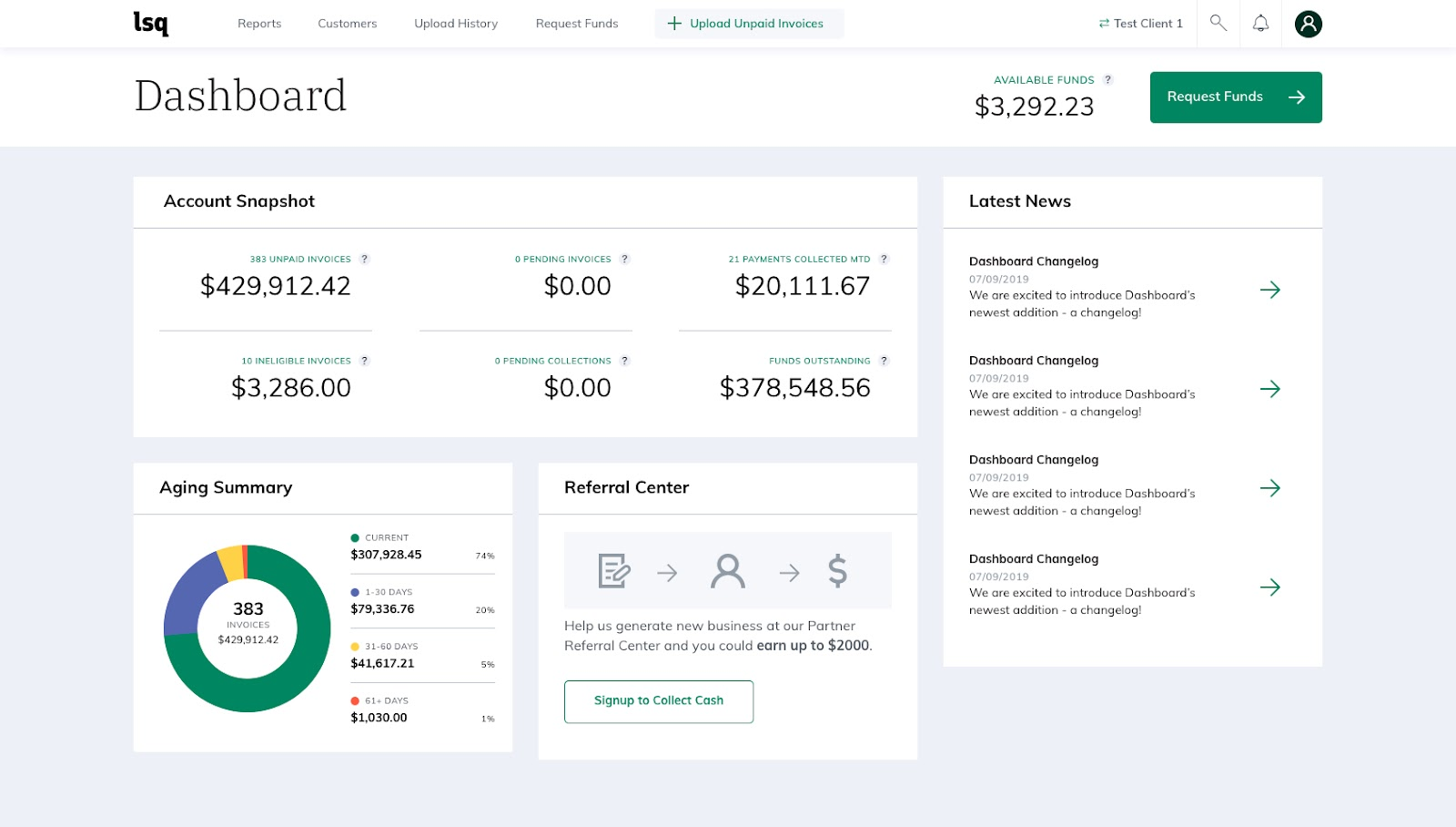 LSQ Dashboard Screenshot