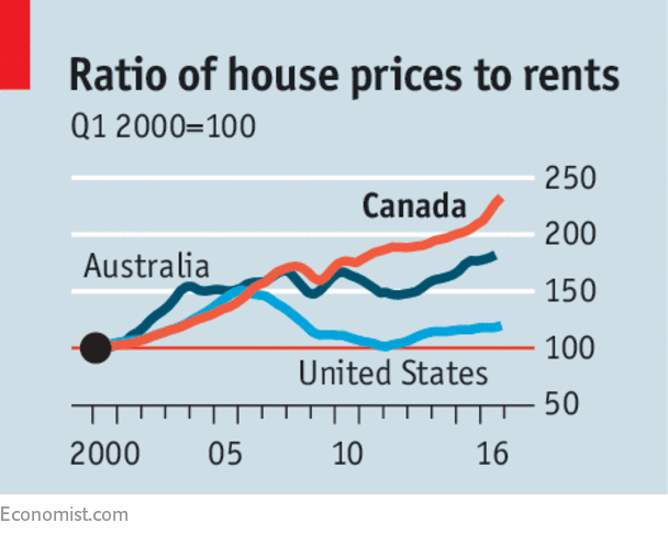 Economist Riff of the Week: Canada