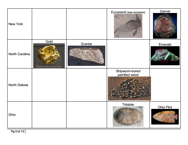 Listing-of-State-Minerals