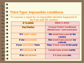 conditional sentences if clauses type i ii Second conditional: if i had enough money, i would go to japan 3  we do not  normally use will or would in the conditional clause, only in the main  there is a  mixed type as well, for the present results of an unreal condition in the past: if + .