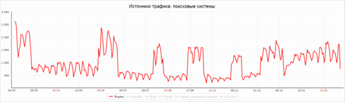 https://img-fotki.yandex.ru/get/15486/269405145.5c/0_f692f_de851cc4_L.png
