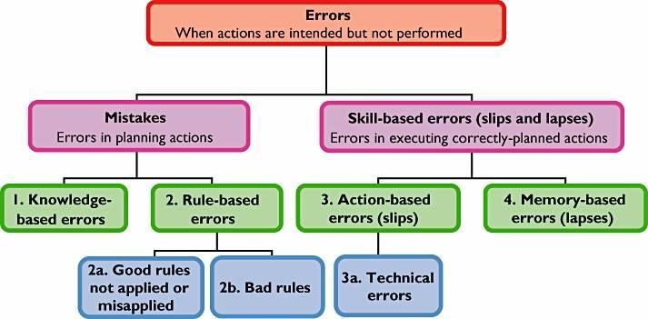 http://www.onlineceucredit.com/ceus-online/med1-medical-errors/secMED101_clip_image002_0000.jpg