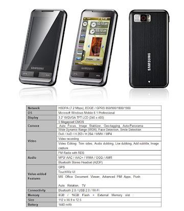 ACTIVESYNC POUR SAMSUNG I900 TÉLÉCHARGER