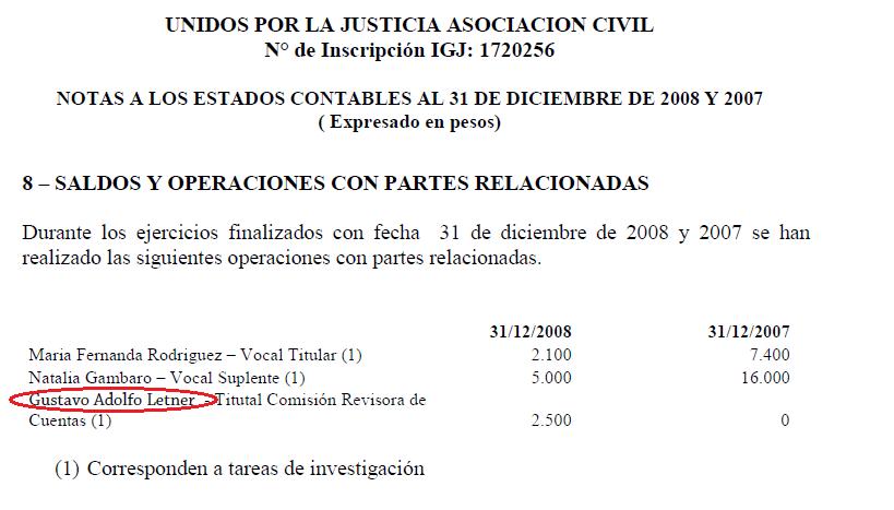 deudas 2008 unidos por la justicia.png
