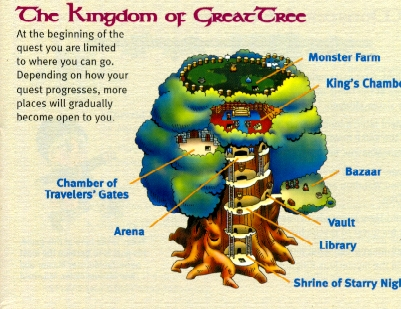 Kingdom of the Great Tree - Dragon Warrior Monsters
