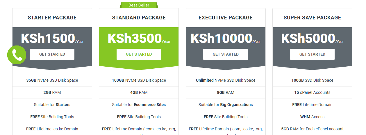 hostpinnacle pricing packages when hosting a website in Kenya