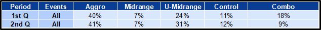 metanalysis-s02e05-table3