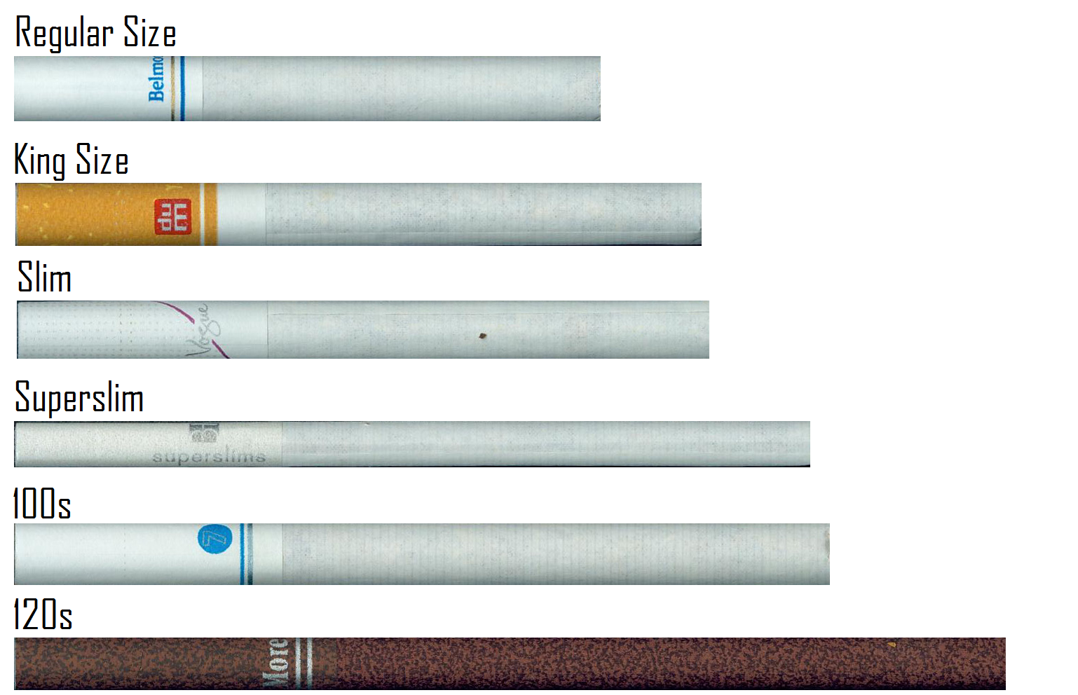 Taxation and Impact of GST on Cigarette Industry