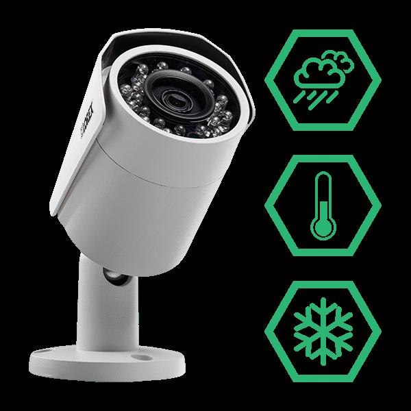 IP66 Weatherproof & vandalproof cameras