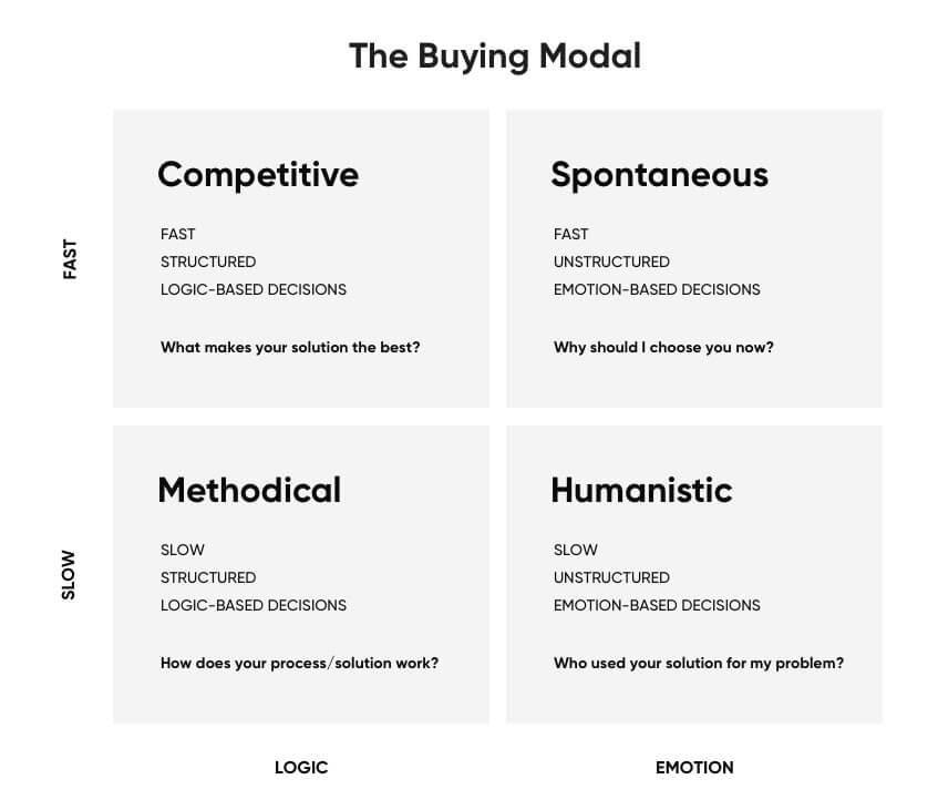 Inbound marketing for ecommerce