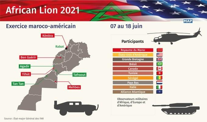 Morocco's Armed Forces Gear Up for African Lion 2021 Military Exercise