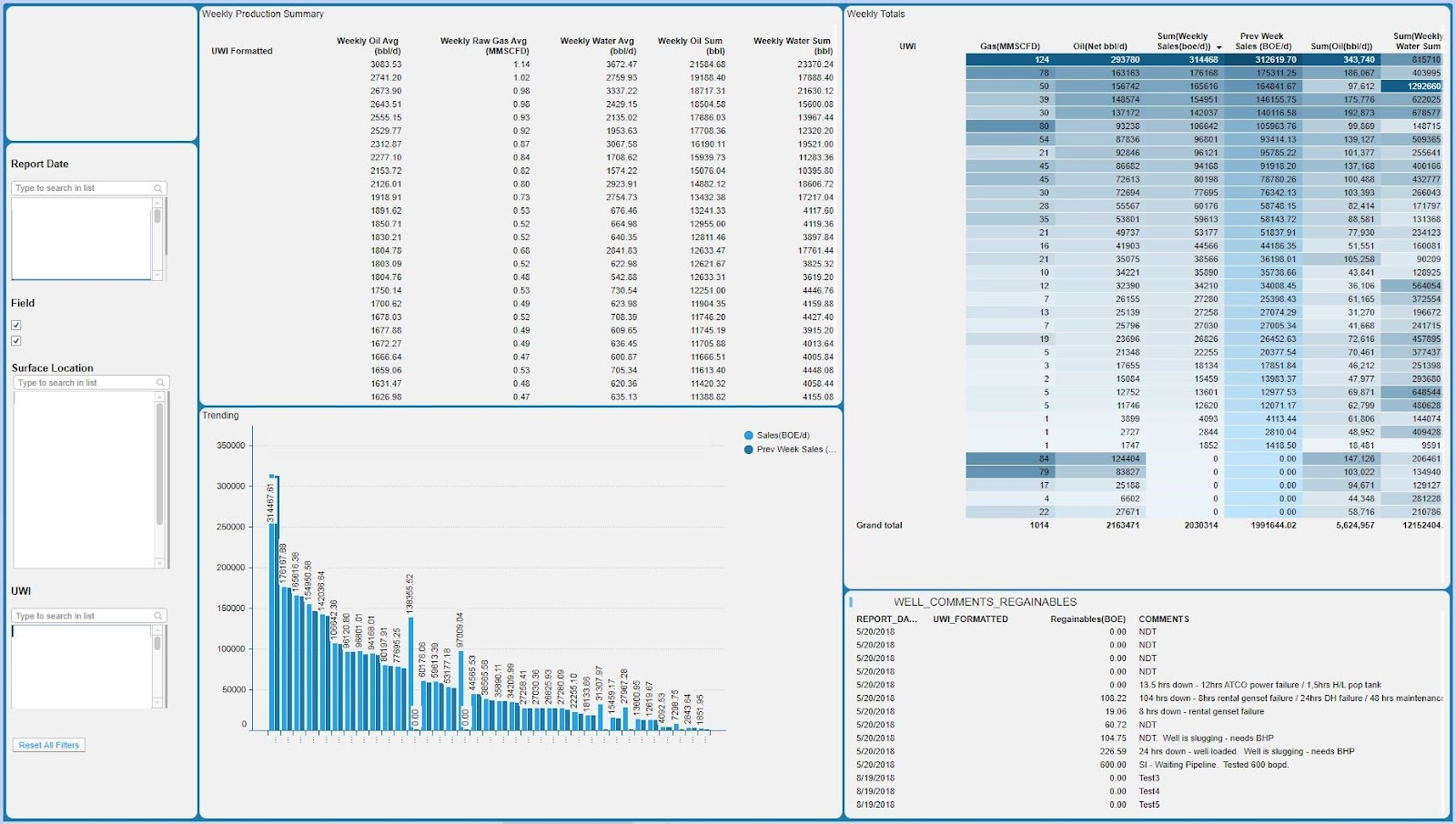 Datathon Winner: Best Analytics Visualization Using TIBCO Spotfire